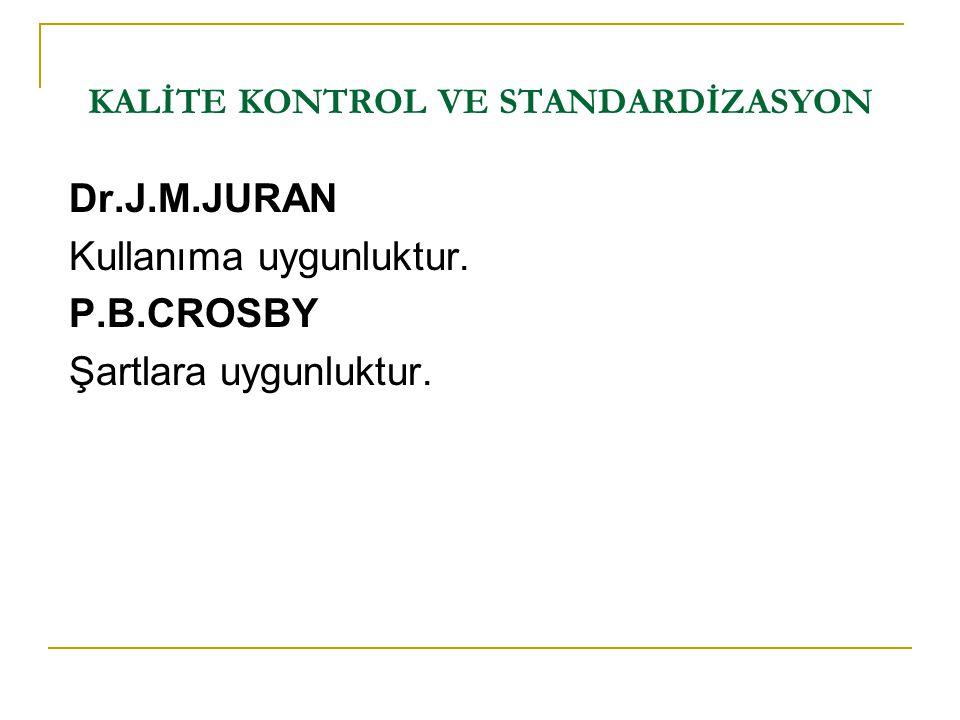 Dr.J.M.JURAN Kullanıma uygunluktur. P.B.CROSBY Şartlara uygunluktur. KALİTE KONTROL VE STANDARDİZASYON