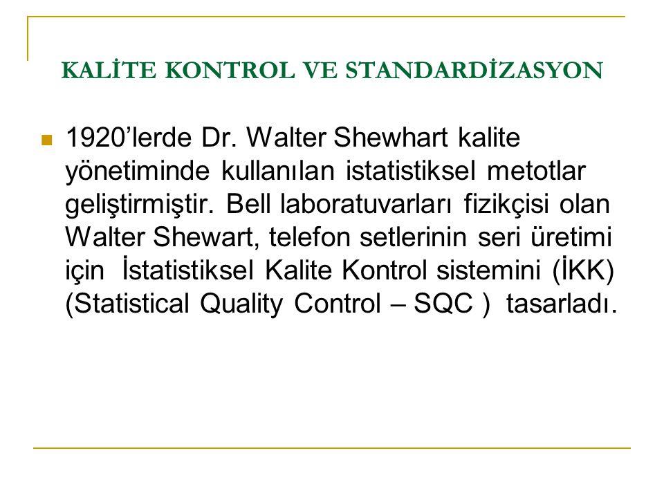 1920'lerde Dr. Walter Shewhart kalite yönetiminde kullanılan istatistiksel metotlar geliştirmiştir. Bell laboratuvarları fizikçisi olan Walter Shewart