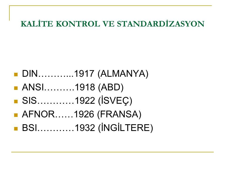 DIN………...1917 (ALMANYA) ANSI……….1918 (ABD) SIS…………1922 (İSVEÇ) AFNOR……1926 (FRANSA) BSI…………1932 (İNGİLTERE) KALİTE KONTROL VE STANDARDİZASYON