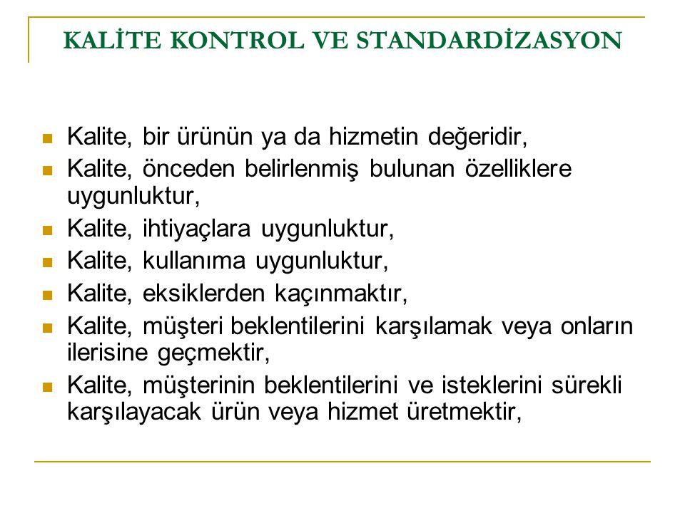 Kalite, bir ürünün ya da hizmetin değeridir, Kalite, önceden belirlenmiş bulunan özelliklere uygunluktur, Kalite, ihtiyaçlara uygunluktur, Kalite, kul