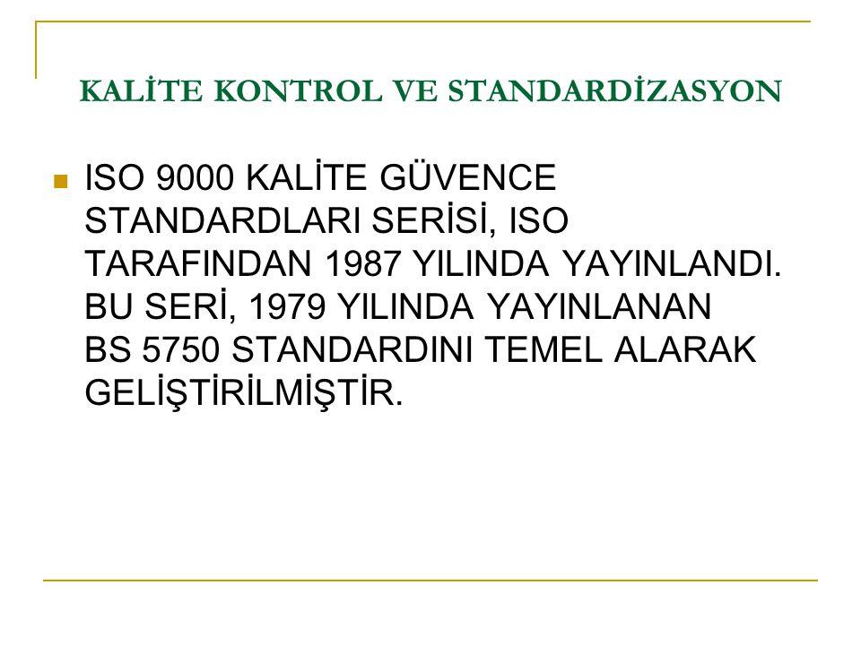 ISO 9000 KALİTE GÜVENCE STANDARDLARI SERİSİ, ISO TARAFINDAN 1987 YILINDA YAYINLANDI. BU SERİ, 1979 YILINDA YAYINLANAN BS 5750 STANDARDINI TEMEL ALARAK