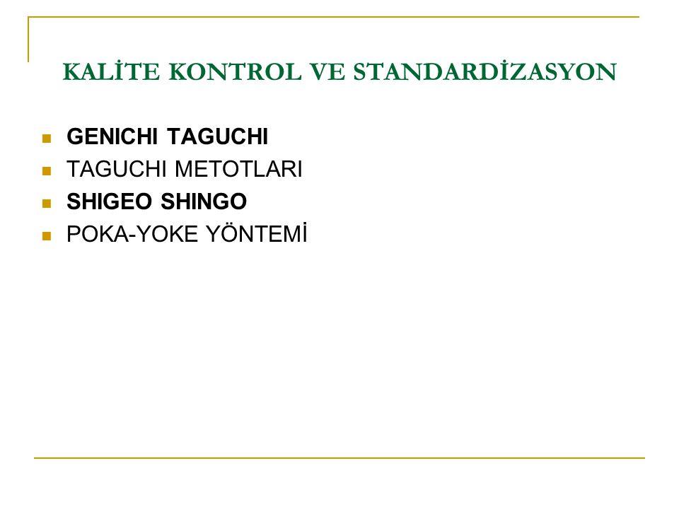 GENICHI TAGUCHI TAGUCHI METOTLARI SHIGEO SHINGO POKA-YOKE YÖNTEMİ KALİTE KONTROL VE STANDARDİZASYON
