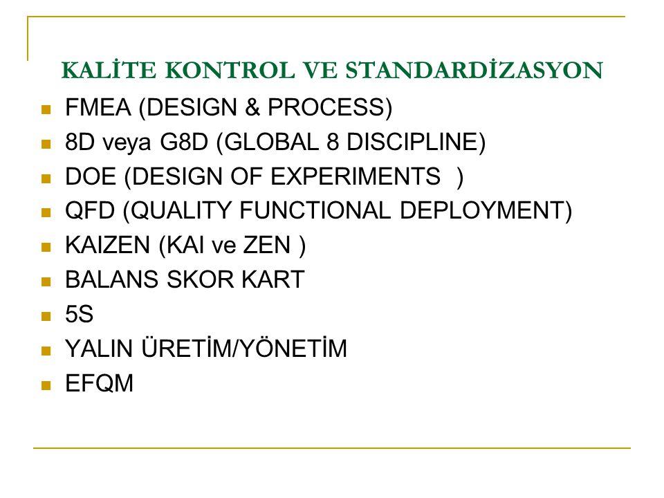FMEA (DESIGN & PROCESS) 8D veya G8D (GLOBAL 8 DISCIPLINE) DOE (DESIGN OF EXPERIMENTS ) QFD (QUALITY FUNCTIONAL DEPLOYMENT) KAIZEN (KAI ve ZEN ) BALANS