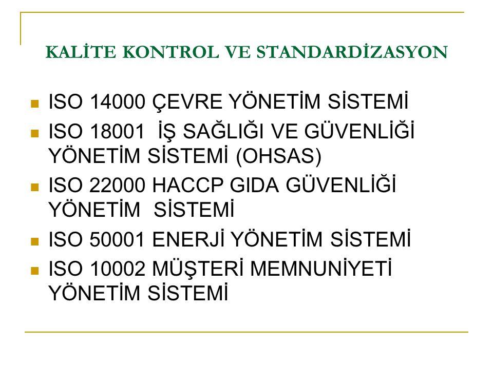ISO 14000 ÇEVRE YÖNETİM SİSTEMİ ISO 18001 İŞ SAĞLIĞI VE GÜVENLİĞİ YÖNETİM SİSTEMİ (OHSAS) ISO 22000 HACCP GIDA GÜVENLİĞİ YÖNETİM SİSTEMİ ISO 50001 ENE
