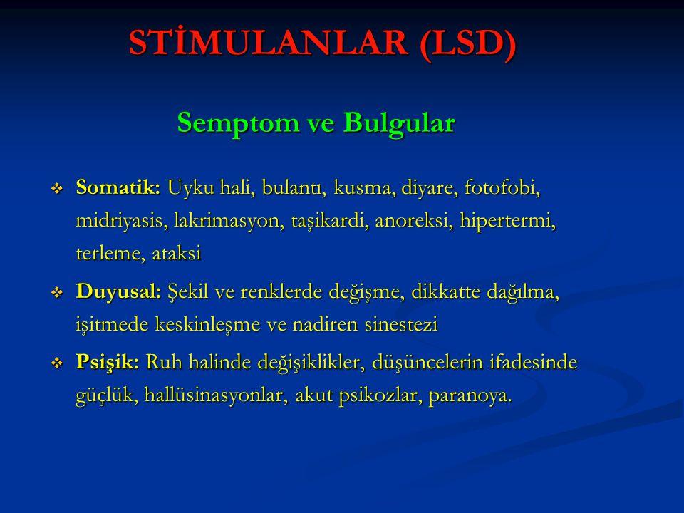 v Somatik: Uyku hali, bulantı, kusma, diyare, fotofobi, midriyasis, lakrimasyon, taşikardi, anoreksi, hipertermi, terleme, ataksi v Duyusal: Şekil ve