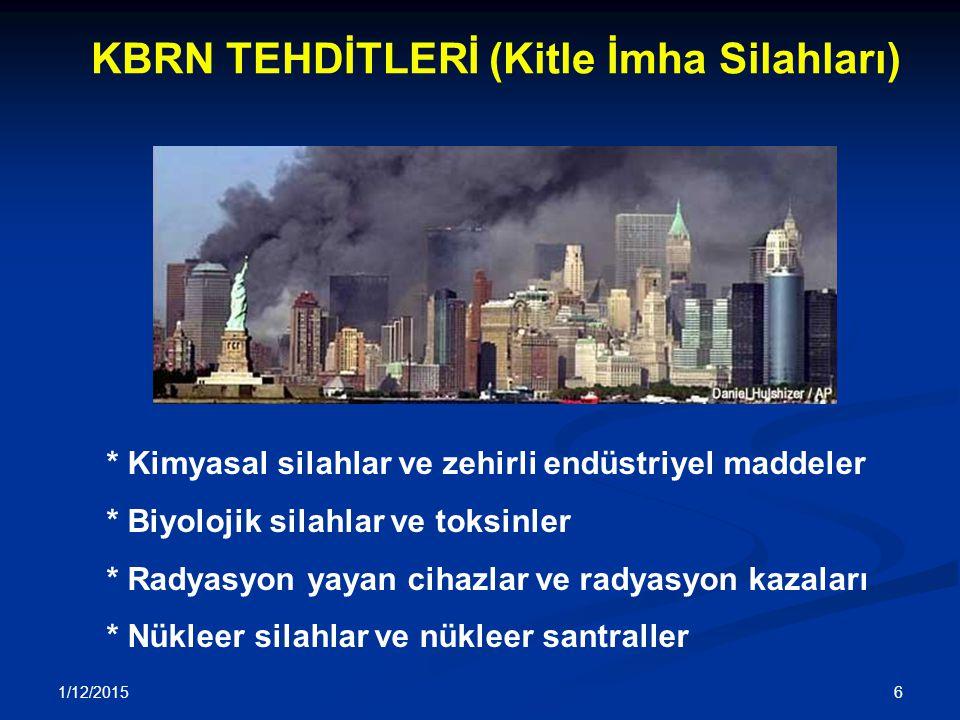 1/12/2015 6 6 * Kimyasal silahlar ve zehirli endüstriyel maddeler * Biyolojik silahlar ve toksinler * Radyasyon yayan cihazlar ve radyasyon kazaları *