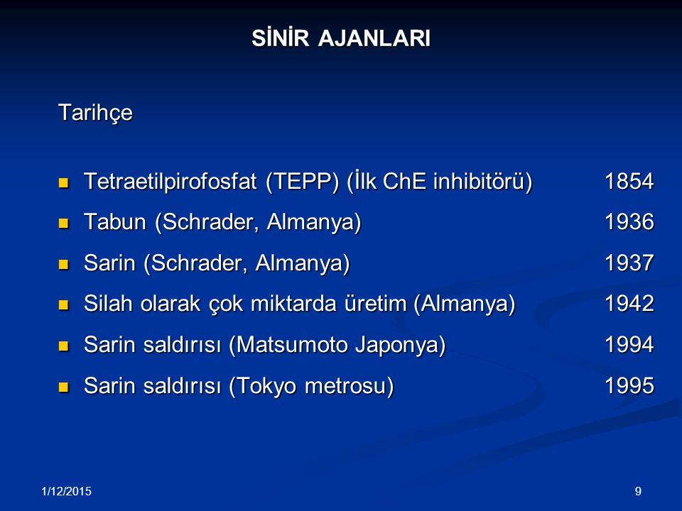 1/12/2015 9 SİNİR AJANLARI Tarihçe Tetraetilpirofosfat (TEPP) (İlk ChE inhibitörü) 1854 Tetraetilpirofosfat (TEPP) (İlk ChE inhibitörü) 1854 Tabun (Sc