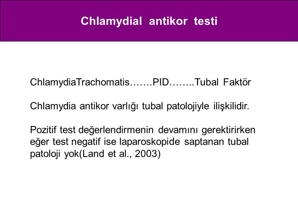 Chlamydial antikor testi ChlamydiaTrachomatis…….PID……..Tubal Faktör Chlamydia antikor varlığı tubal patolojiyle ilişkilidir. Pozitif test değerlendirm