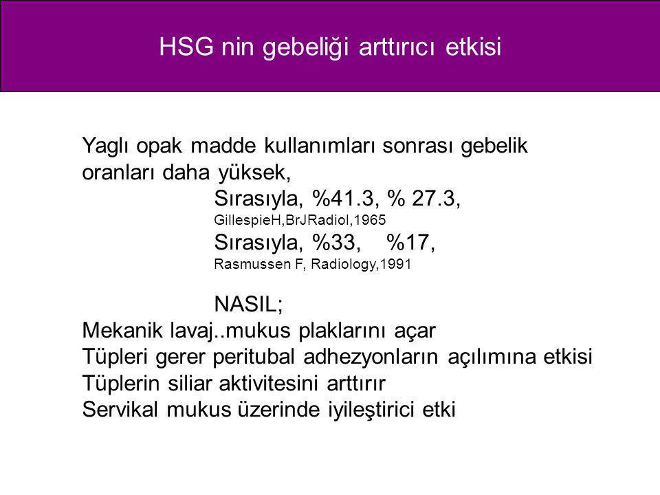 HSG nin gebeliği arttırıcı etkisi Yaglı opak madde kullanımları sonrası gebelik oranları daha yüksek, Sırasıyla, %41.3, % 27.3, GillespieH,BrJRadiol,1