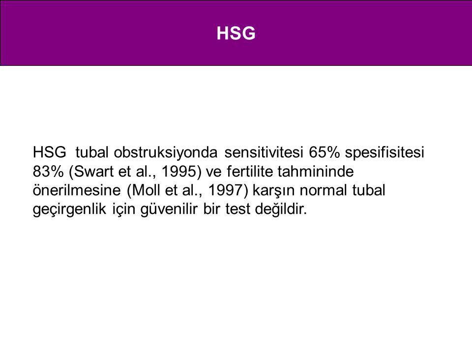 HSG HSG tubal obstruksiyonda sensitivitesi 65% spesifisitesi 83% (Swart et al., 1995) ve fertilite tahmininde önerilmesine (Moll et al., 1997) karşın