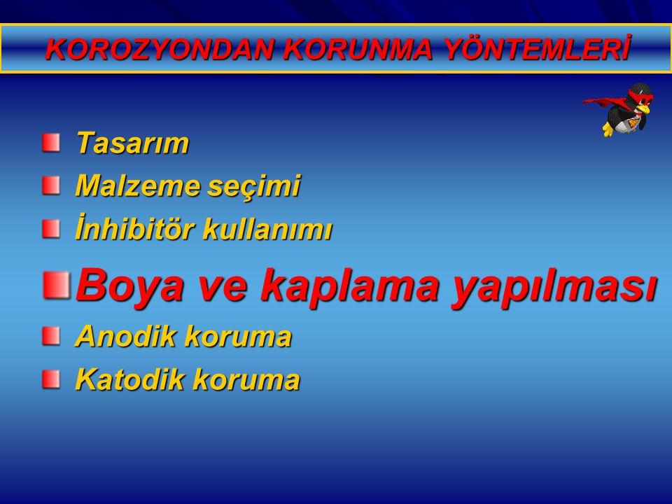 12.01.2015 Özgül YILDIRIM 5 Boya ve Kaplamalar: Korozyonu önlemede en ucuz yöntem olan boyalar ve diğer kaplamalar pratikte çok eski zamanlardan beri kullanılmaktadır.