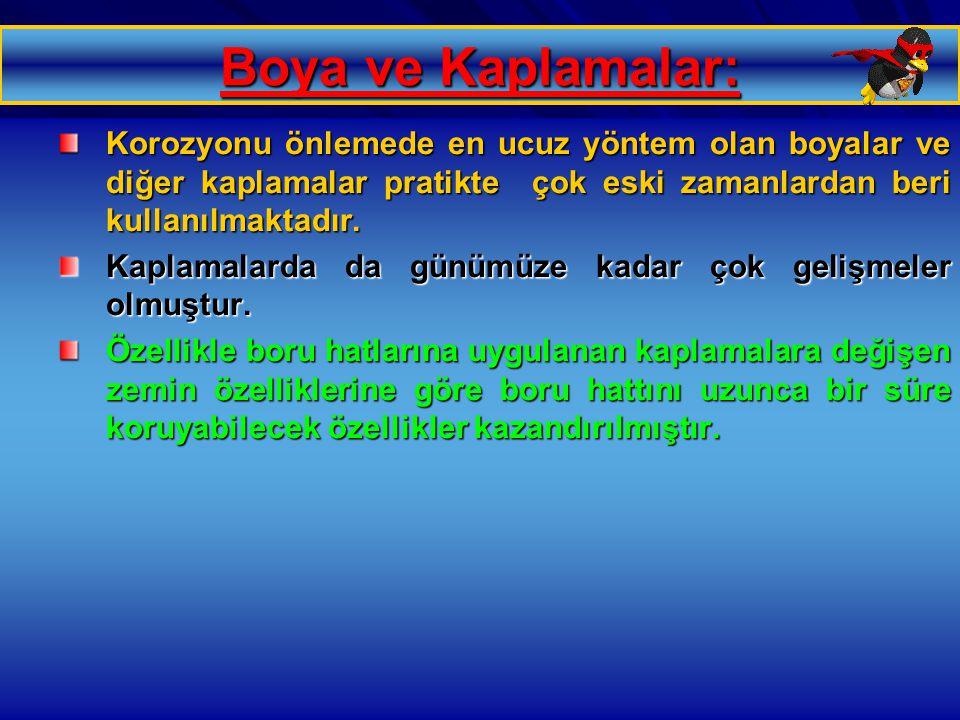 12.01.2015 Özgül YILDIRIM 5 Boya ve Kaplamalar: Korozyonu önlemede en ucuz yöntem olan boyalar ve diğer kaplamalar pratikte çok eski zamanlardan beri