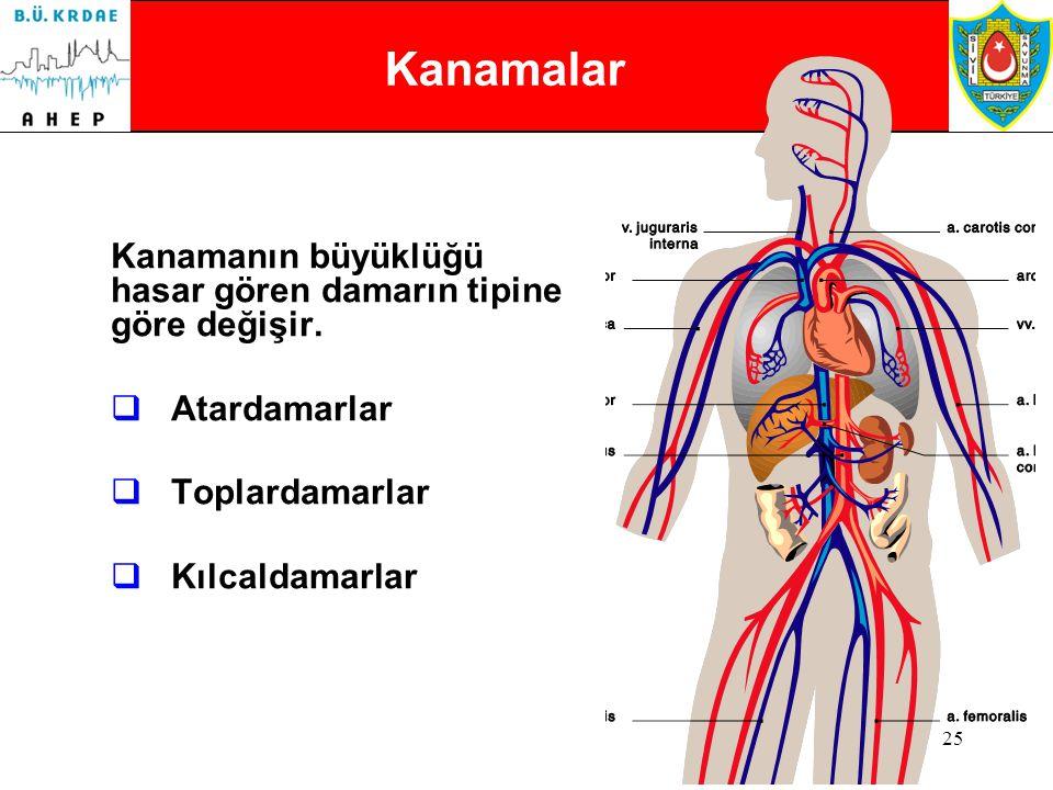 24 Üç Hayati Tehlike Kanamalar  Bir yetişkinin vücudunda ortalama 5 litre kan vardır.  Sadece bir litre kan kaybında bile ölümcül şok gelişebilir. 