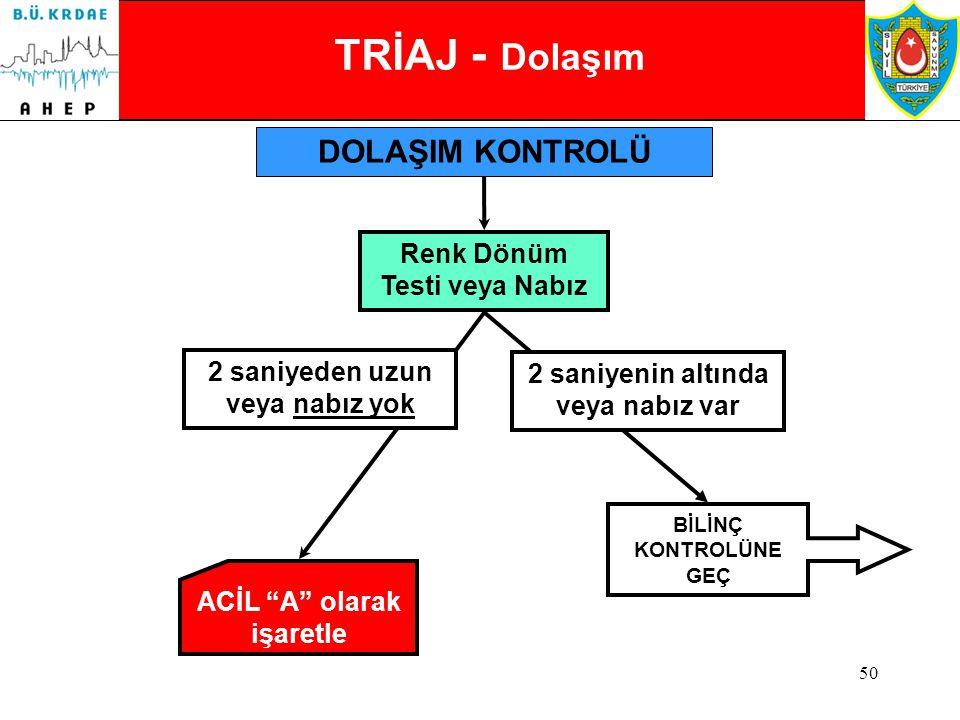 49 Dakikada 10-30 arası değil TRİAJ - Havayolu SOLUNUM KONTROLÜ Solunum Var Mı.