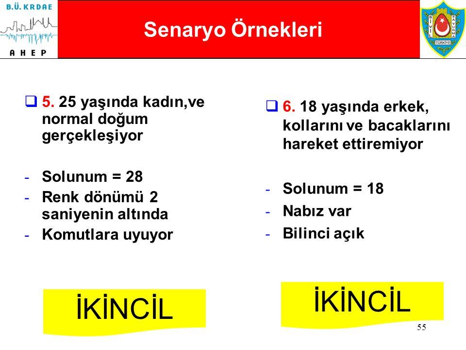 54 NEFES YOK Senaryo Örnekleri  3.