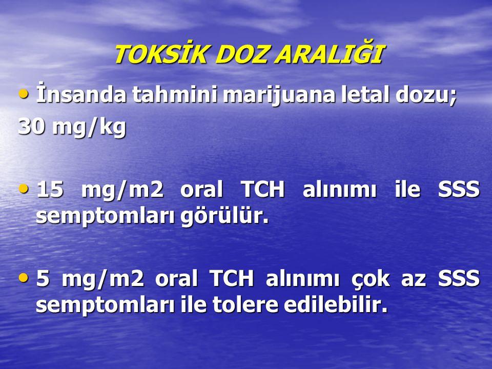 TOKSİK DOZ ARALIĞI İnsanda tahmini marijuana letal dozu; İnsanda tahmini marijuana letal dozu; 30 mg/kg 15 mg/m2 oral TCH alınımı ile SSS semptomları