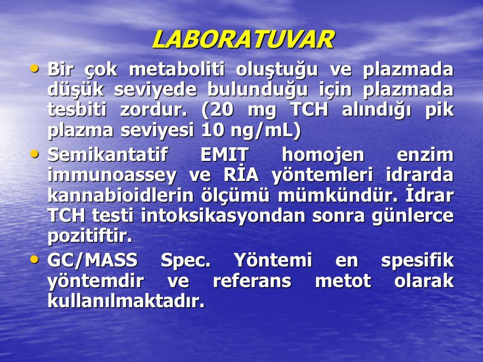 LABORATUVAR Bir çok metaboliti oluştuğu ve plazmada düşük seviyede bulunduğu için plazmada tesbiti zordur. (20 mg TCH alındığı pik plazma seviyesi 10