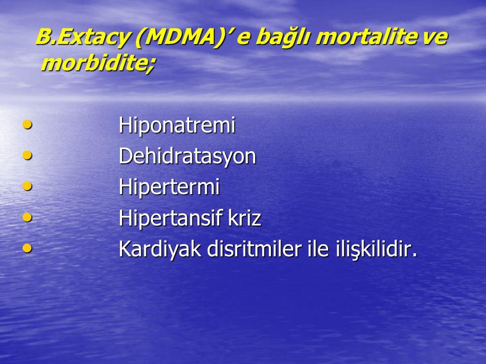 B.Extacy (MDMA)' e bağlı mortalite ve morbidite; B.Extacy (MDMA)' e bağlı mortalite ve morbidite; Hiponatremi Hiponatremi Dehidratasyon Dehidratasyon