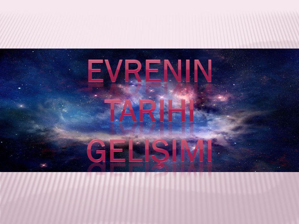 Şişme Kuramı, evrenbilim ve parçacık fiziğindeki gelişmelerin bir ürünü olarak ortaya atıldı.
