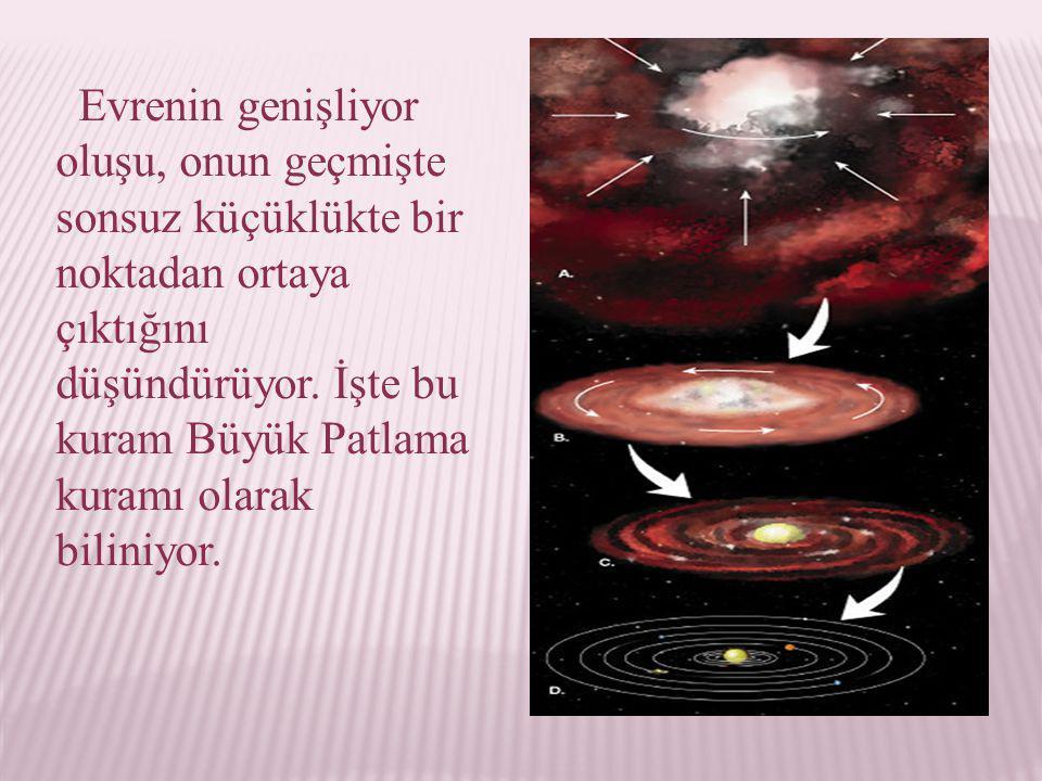 Evrenin genişliyor oluşu, onun geçmişte sonsuz küçüklükte bir noktadan ortaya çıktığını düşündürüyor. İşte bu kuram Büyük Patlama kuramı olarak bilini