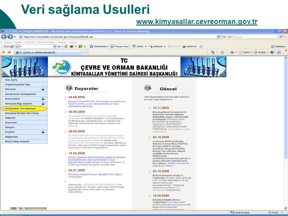 10 Sistem Giriş Sayfası (kyd@ cevreorman.gov.tr(kyd@ cevreorman.gov.tr)