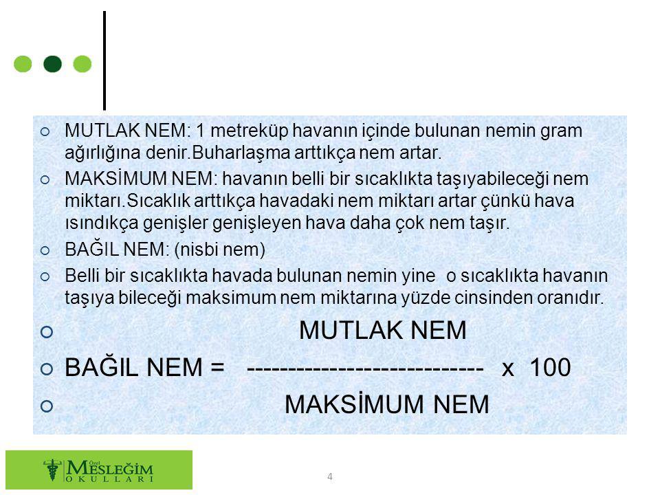 ○ MUTLAK NEM: 1 metreküp havanın içinde bulunan nemin gram ağırlığına denir.Buharlaşma arttıkça nem artar. ○ MAKSİMUM NEM: havanın belli bir sıcaklıkt