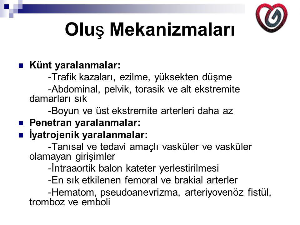 Oluş Mekanizmaları Künt yaralanmalar: -Trafik kazaları, ezilme, yüksekten düşme -Abdominal, pelvik, torasik ve alt ekstremite damarları sık -Boyun ve