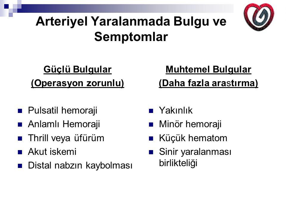 Arteriyel Yaralanmada Bulgu ve Semptomlar Güçlü Bulgular (Operasyon zorunlu) Pulsatil hemoraji Anlamlı Hemoraji Thrill veya üfürüm Akut iskemi Distal