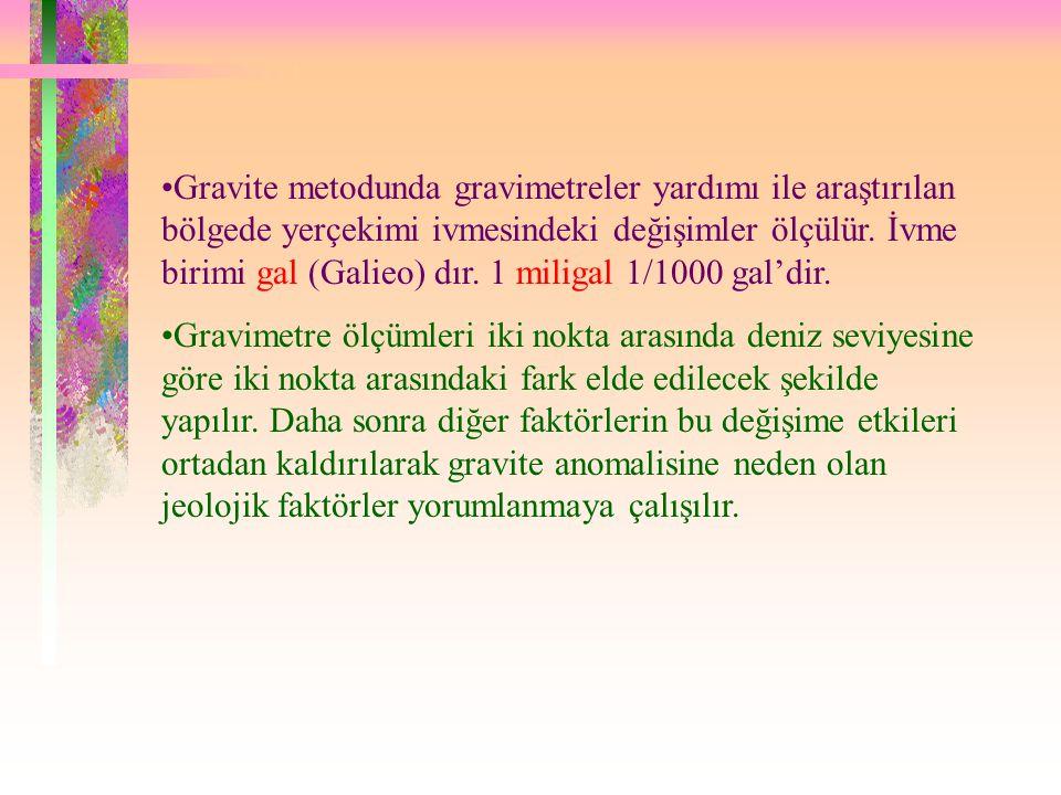 Gravite metodunda gravimetreler yardımı ile araştırılan bölgede yerçekimi ivmesindeki değişimler ölçülür. İvme birimi gal (Galieo) dır. 1 miligal 1/10