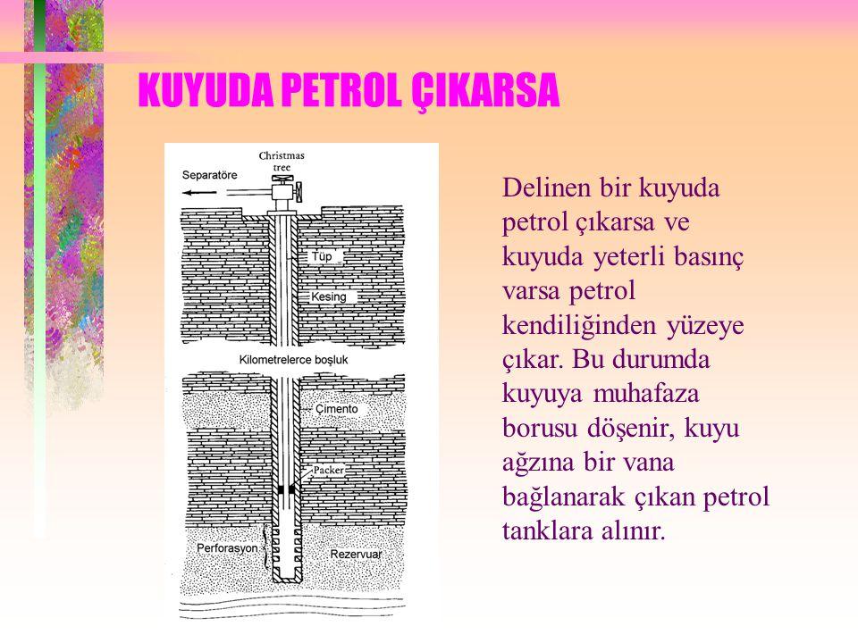 KUYUDA PETROL ÇIKARSA Delinen bir kuyuda petrol çıkarsa ve kuyuda yeterli basınç varsa petrol kendiliğinden yüzeye çıkar.
