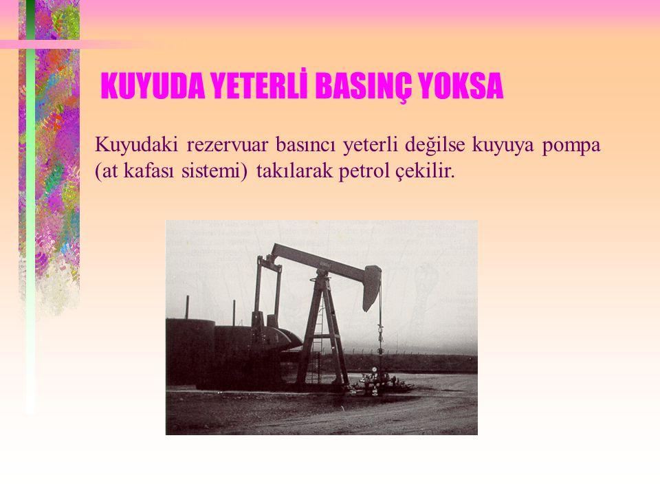KUYUDA YETERLİ BASINÇ YOKSA Kuyudaki rezervuar basıncı yeterli değilse kuyuya pompa (at kafası sistemi) takılarak petrol çekilir.