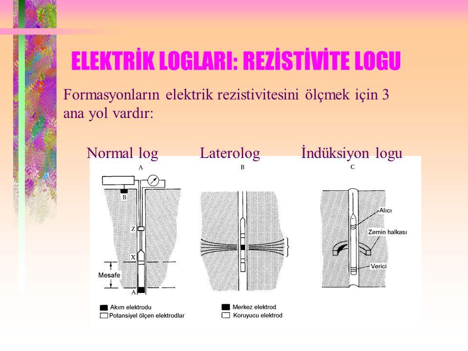 ELEKTRİK LOGLARI: REZİSTİVİTE LOGU Formasyonların elektrik rezistivitesini ölçmek için 3 ana yol vardır: Normal logLaterologİndüksiyon logu