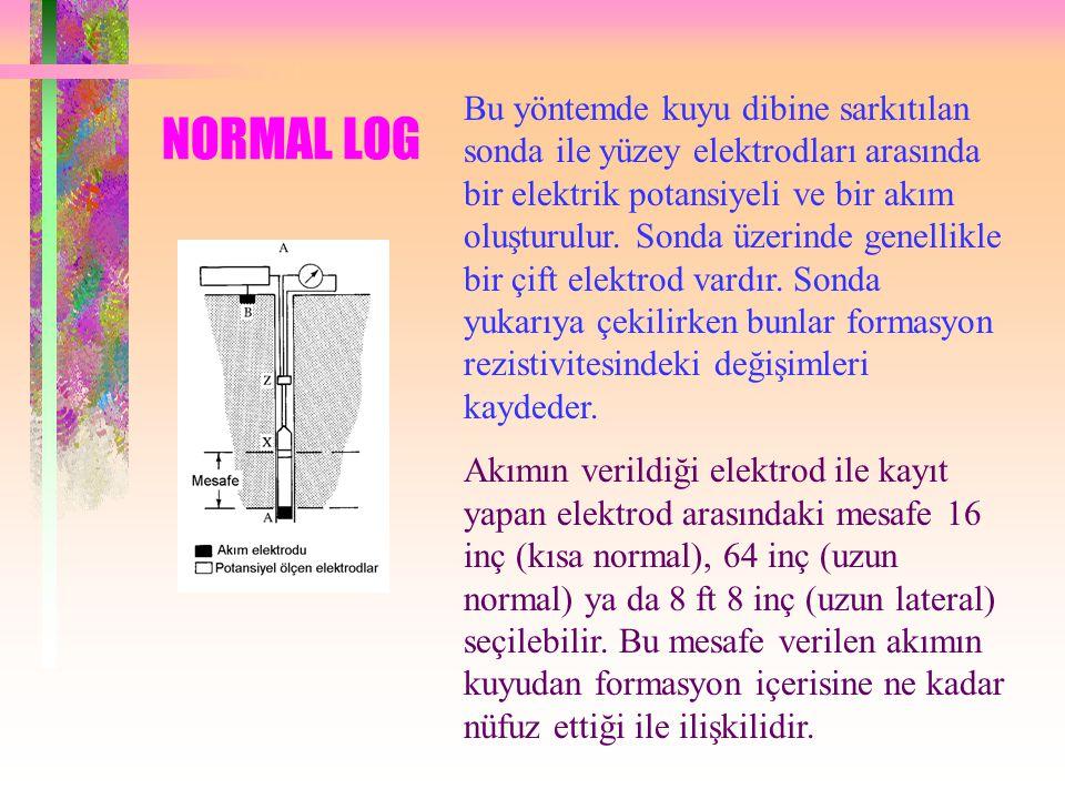 NORMAL LOG Bu yöntemde kuyu dibine sarkıtılan sonda ile yüzey elektrodları arasında bir elektrik potansiyeli ve bir akım oluşturulur. Sonda üzerinde g
