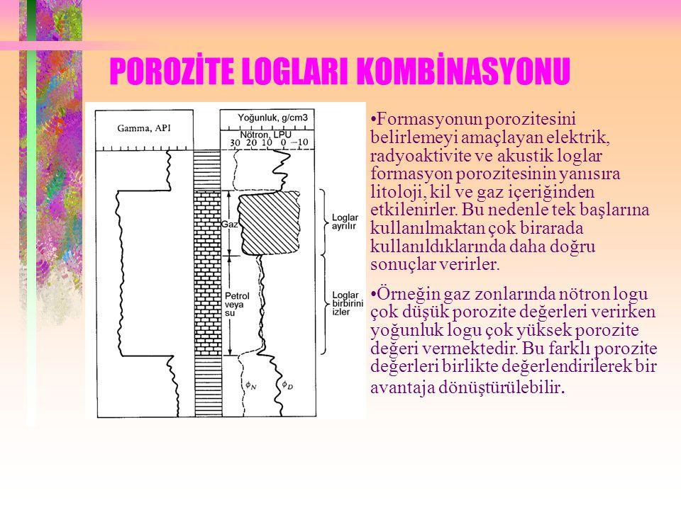 POROZİTE LOGLARI KOMBİNASYONU Formasyonun porozitesini belirlemeyi amaçlayan elektrik, radyoaktivite ve akustik loglar formasyon porozitesinin yanısıra litoloji, kil ve gaz içeriğinden etkilenirler.