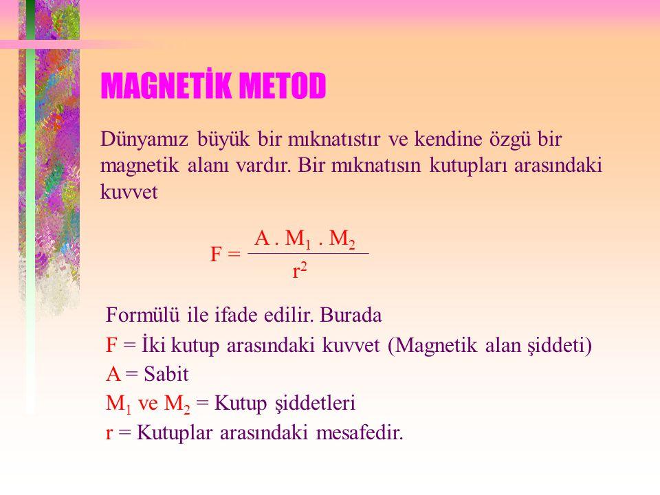 MAGNETİK METOD Dünyamız büyük bir mıknatıstır ve kendine özgü bir magnetik alanı vardır. Bir mıknatısın kutupları arasındaki kuvvet F = A. M 1. M 2 r2