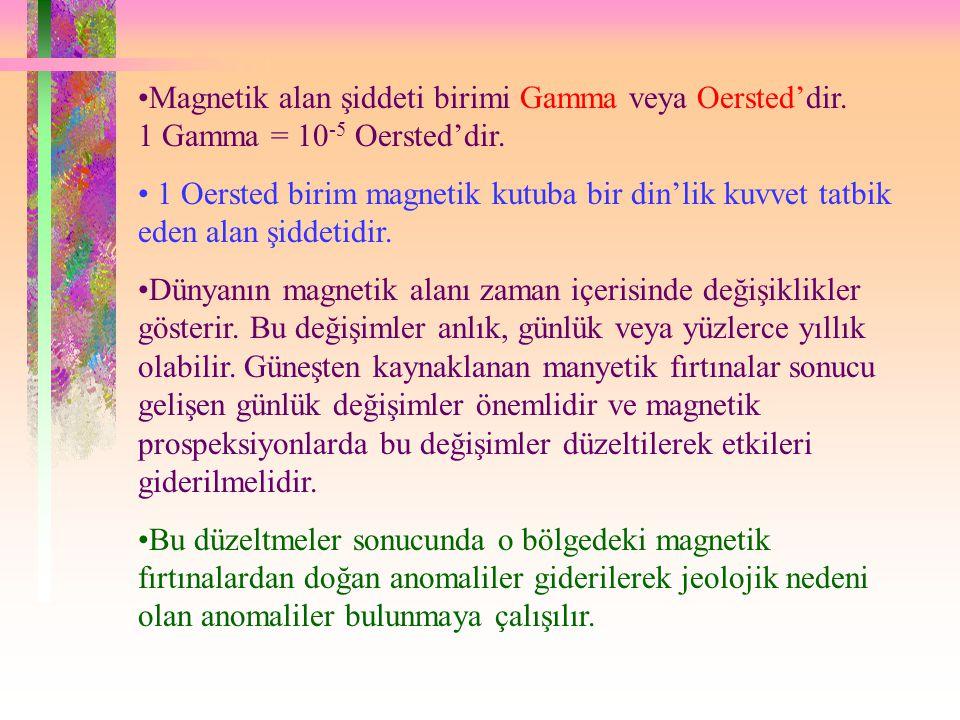 Magnetik alan şiddeti birimi Gamma veya Oersted'dir. 1 Gamma = 10 -5 Oersted'dir. 1 Oersted birim magnetik kutuba bir din'lik kuvvet tatbik eden alan