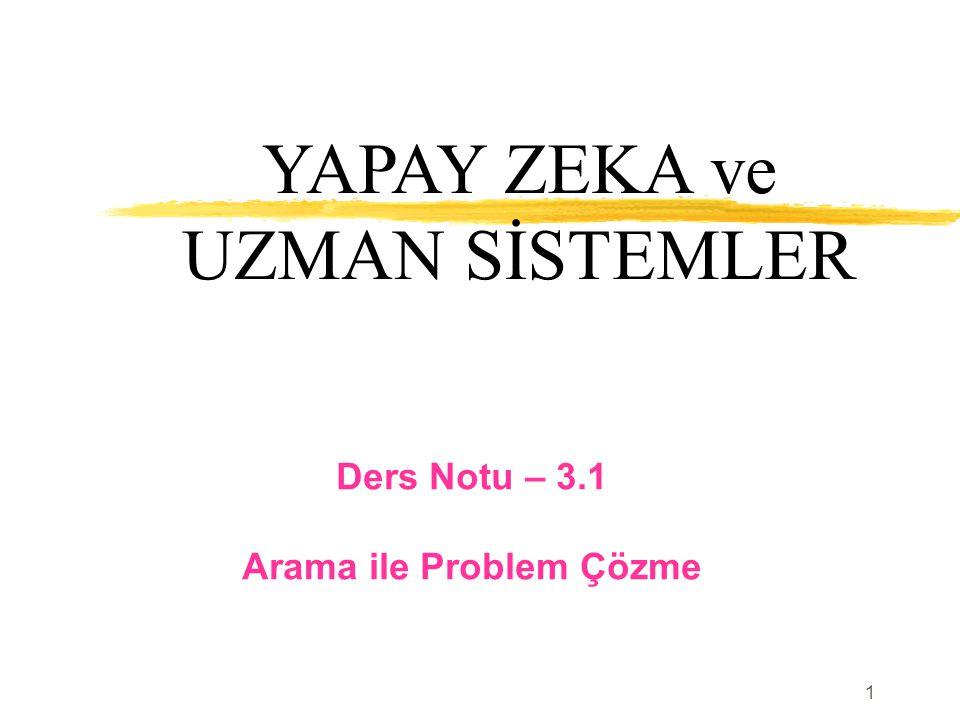62 Son kez: Problem Çözme Problem çözme: Hedef formülasyonu Problem formülasyonu (durumlar, operatörler) Çözüm için ara Problem formulasyonu: Başlangıç durumu .