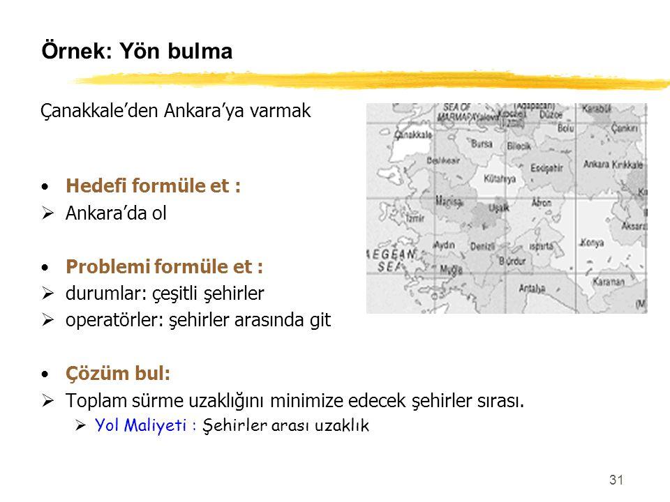 31 Örnek: Yön bulma Çanakkale'den Ankara'ya varmak Hedefi formüle et :  Ankara'da ol Problemi formüle et :  durumlar: çeşitli şehirler  operatörler