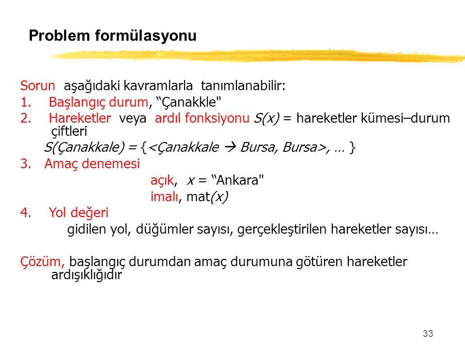 """33 Problem formülasyonu Sorun aşağıdaki kavramlarla tanımlanabilir: 1. Başlangıç durum, """"Çanakkle"""