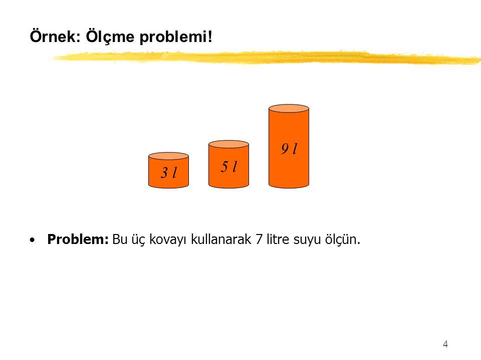 4 Örnek: Ölçme problemi! Problem: Bu üç kovayı kullanarak 7 litre suyu ölçün. 3 l 5 l 9 l