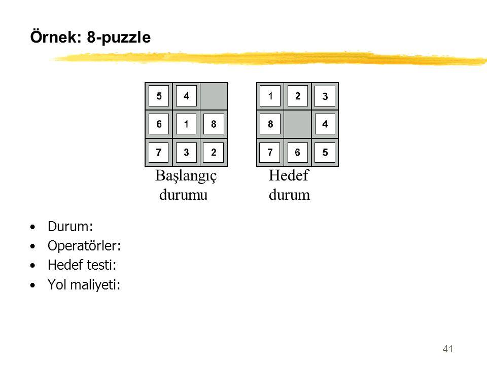 41 Örnek: 8-puzzle Durum: Operatörler: Hedef testi: Yol maliyeti: Başlangıç durumu Hedef durum