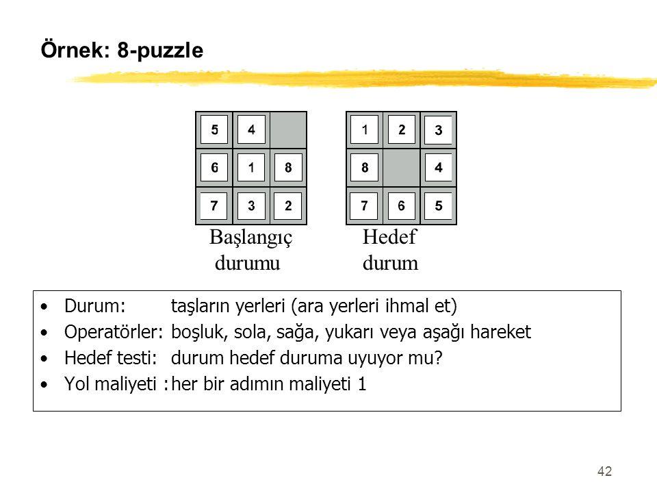 42 Örnek: 8-puzzle Durum: taşların yerleri (ara yerleri ihmal et) Operatörler:boşluk, sola, sağa, yukarı veya aşağı hareket Hedef testi:durum hedef du