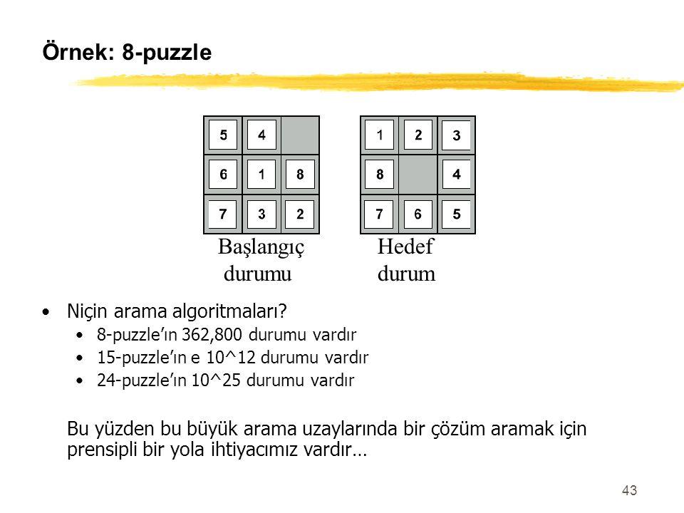 43 Örnek: 8-puzzle Başlangıç durumu Hedef durum Niçin arama algoritmaları? 8-puzzle'ın 362,800 durumu vardır 15-puzzle'ın e 10^12 durumu vardır 24-puz