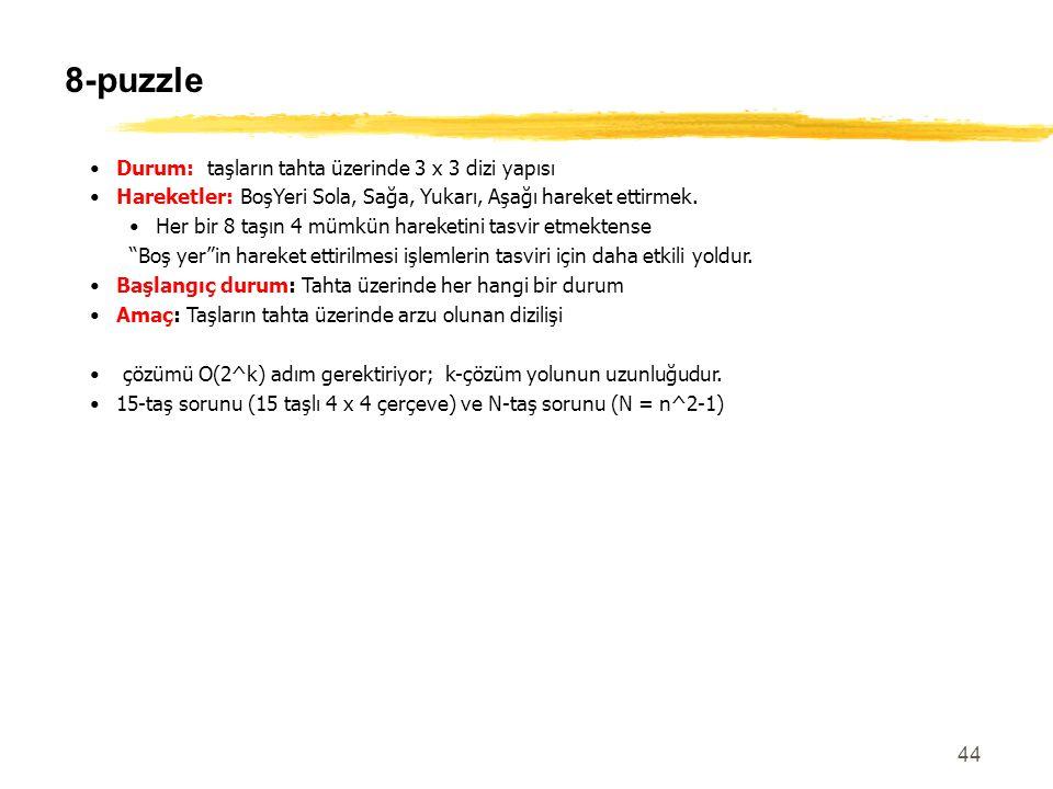 44 8-puzzle Durum: taşların tahta üzerinde 3 x 3 dizi yapısı Hareketler: BoşYeri Sola, Sağa, Yukarı, Aşağı hareket ettirmek. Her bir 8 taşın 4 mümkün