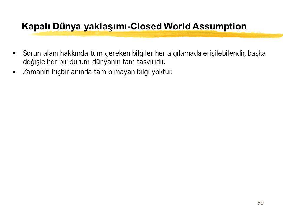 59 Kapalı Dünya yaklaşımı-Closed World Assumption Sorun alanı hakkında tüm gereken bilgiler her algılamada erişilebilendir, başka değişle her bir duru