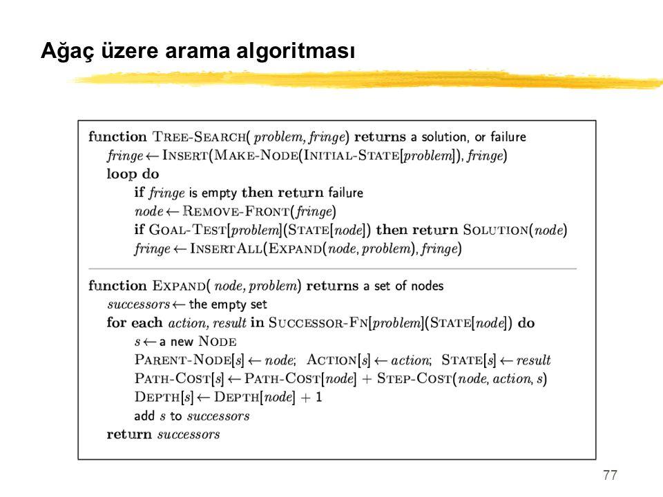 77 Ağaç üzere arama algoritması