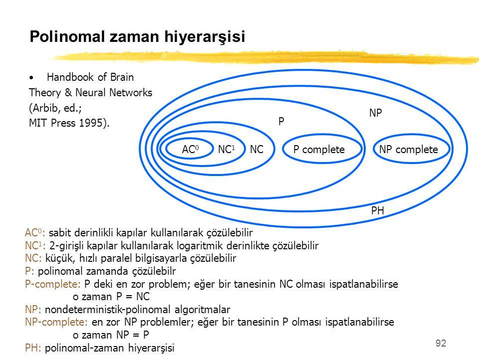 92 Polinomal zaman hiyerarşisi Handbook of Brain Theory & Neural Networks (Arbib, ed.; MIT Press 1995). AC 0 NC 1 NCP completeNP complete P NP PH AC 0