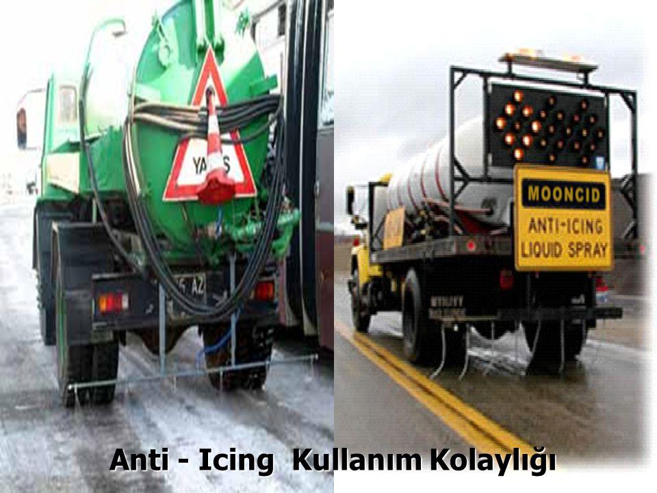 Anti - Icing Kullanım Kolaylığı Anti - Icing Kullanım Kolaylığı