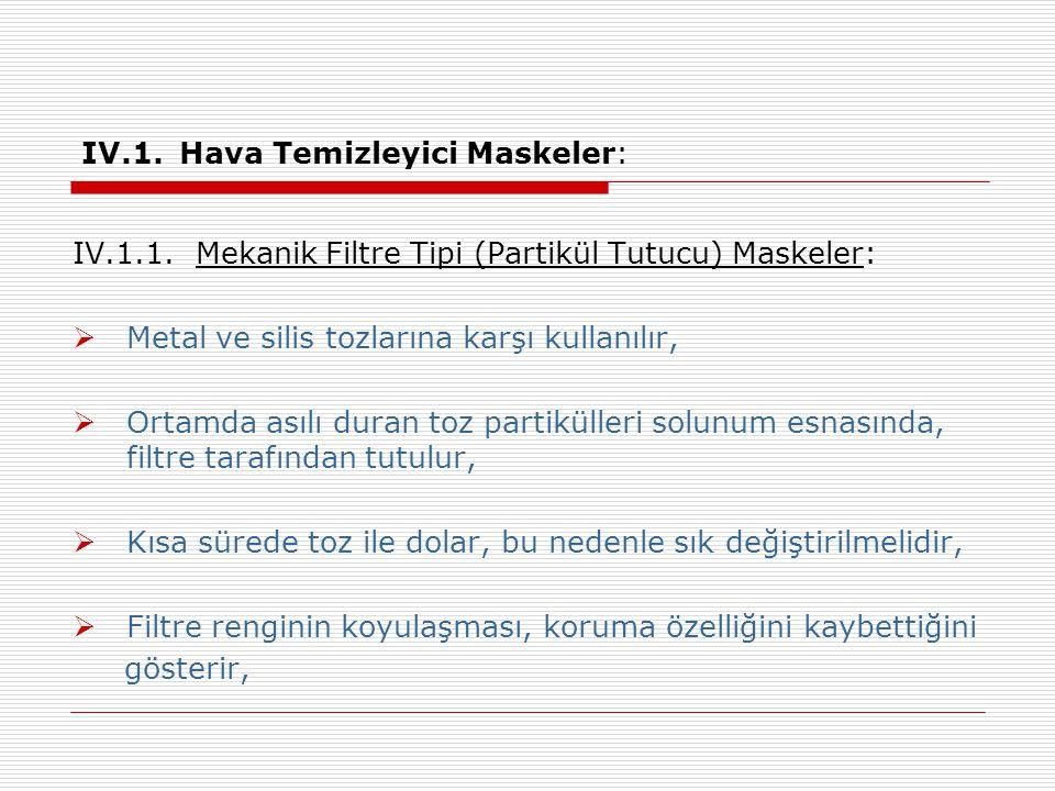IV.1.Hava Temizleyici Maskeler: IV.1.1.