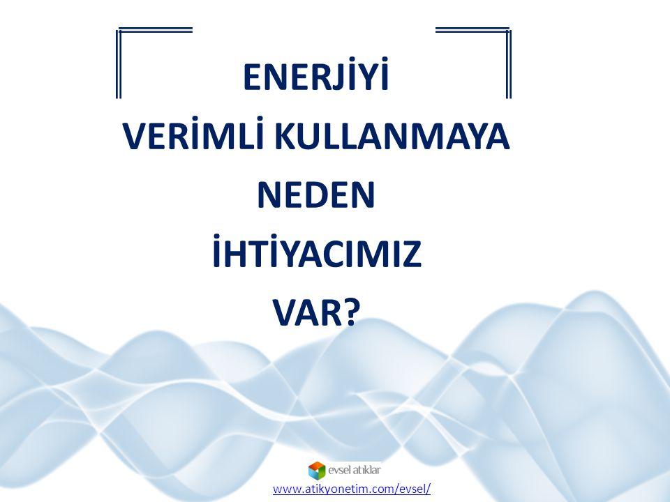 ENERJİYİ VERİMLİ KULLANMAYA NEDEN İHTİYACIMIZ VAR? www.atikyonetim.com/evsel/